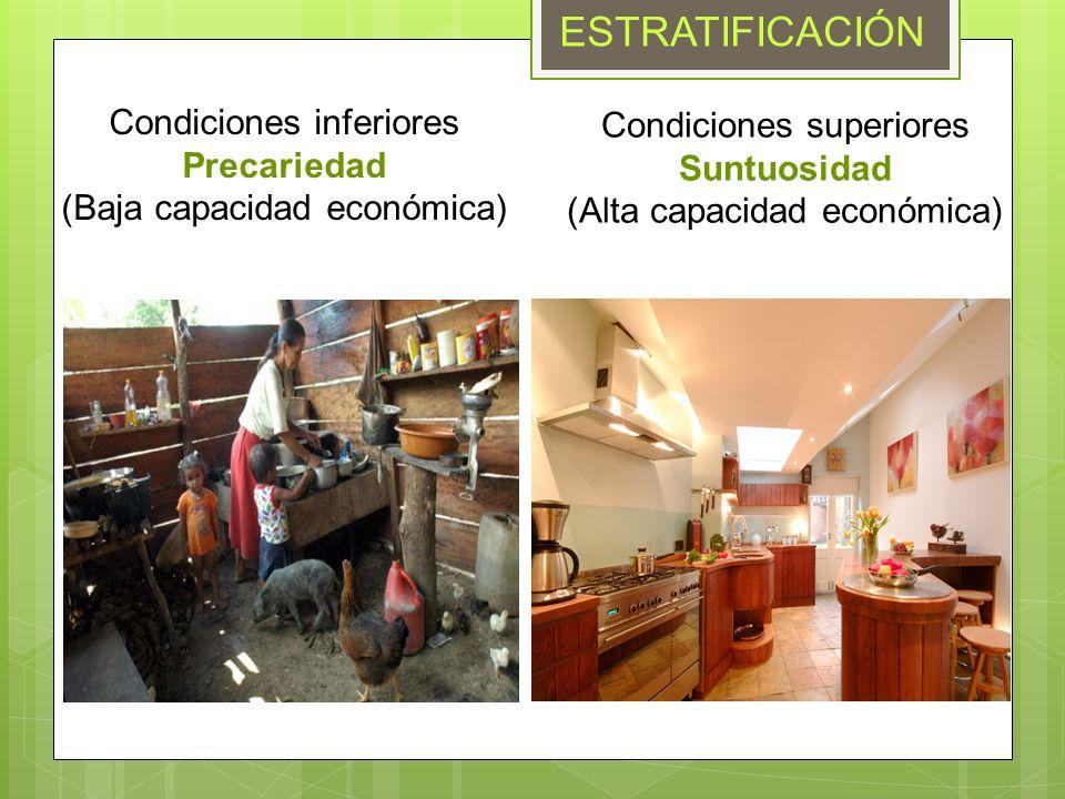 Condiciones inferiores Precariedad (Baja capacidad económica) Condiciones superiores Suntuosidad (Alta capacidad económica) ESTRATIFICACIÓN