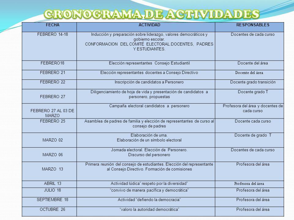 FECHAACTIVIDADRESPONSABLES FEBRERO 14-18Inducción y preparación sobre liderazgo, valores democráticos y gobierno escolar. CONFORMACION DEL COMITÉ ELEC