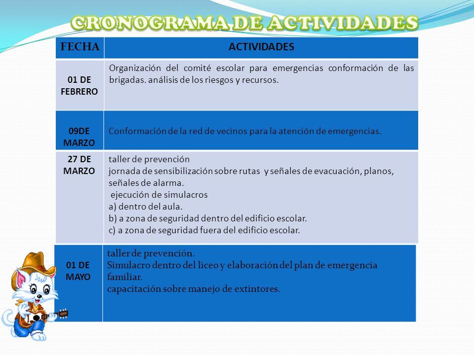 FECHAACTIVIDADES 01 DE FEBRERO Organización del comité escolar para emergencias conformación de las brigadas. análisis de los riesgos y recursos. 09DE