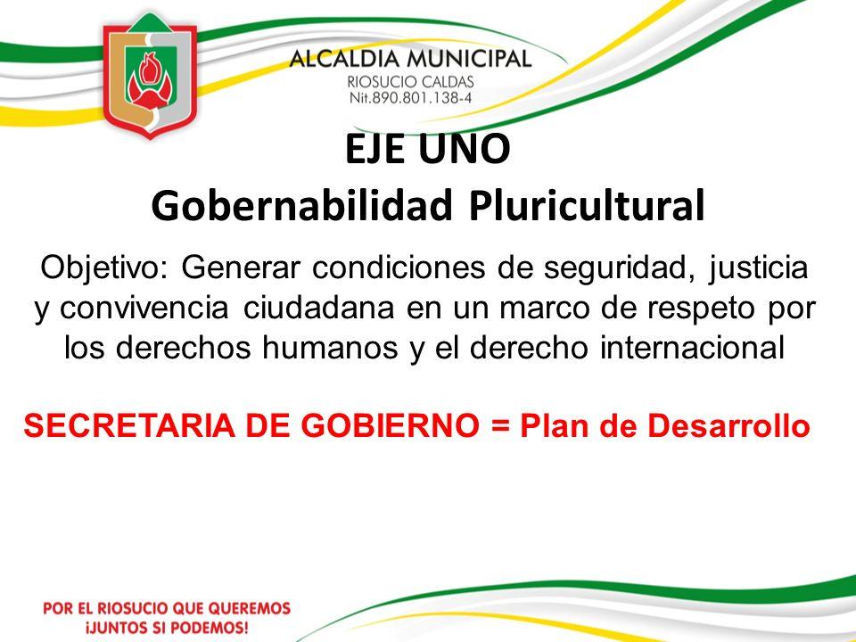 EJE UNO Gobernabilidad Pluricultural SUB PROGRAMAS SECRETARIA DE GOBIERNO P.