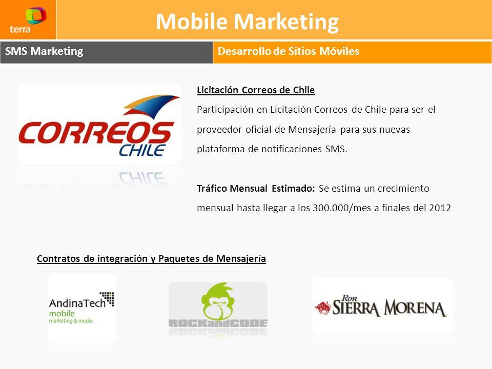 SMS MarketingDesarrollo de Sitios Móviles Mobile Marketing Licitación Correos de Chile Participación en Licitación Correos de Chile para ser el provee