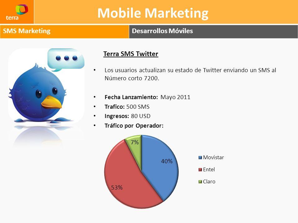 SMS MarketingDesarrollos Móviles Mobile Marketing Los usuarios actualizan su estado de Twitter enviando un SMS al Número corto 7200. Fecha Lanzamiento