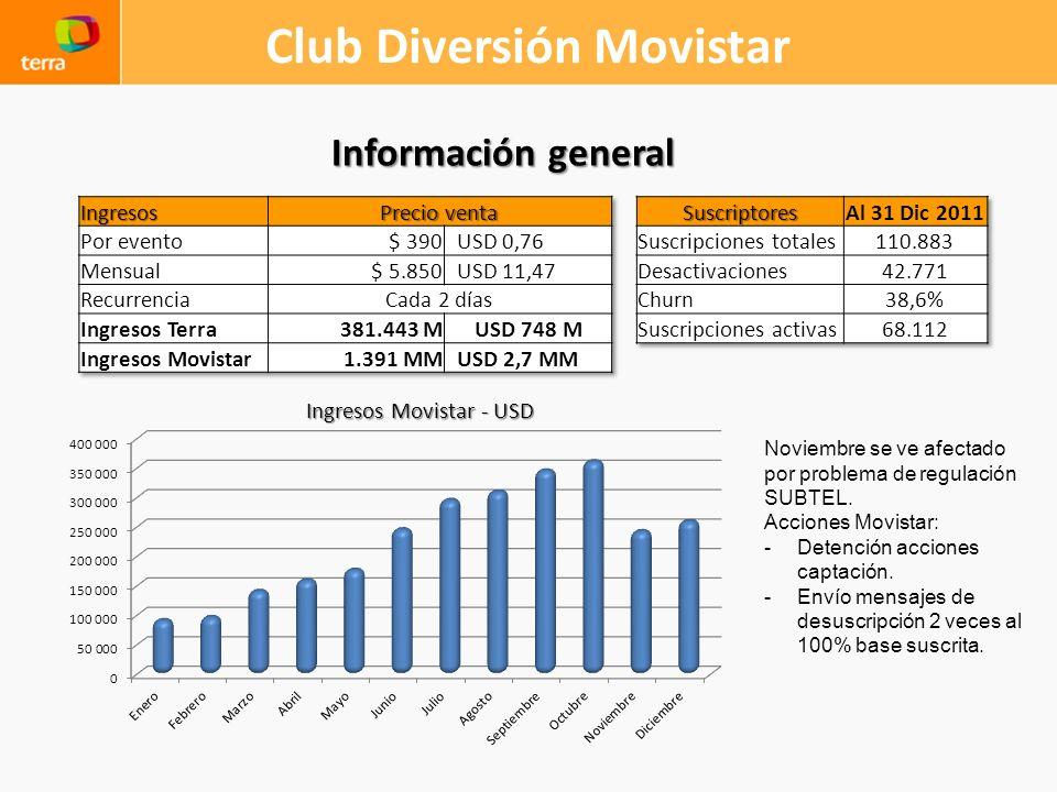 Club Diversión Movistar Información general Ingresos Movistar - USD Noviembre se ve afectado por problema de regulación SUBTEL. Acciones Movistar: -De