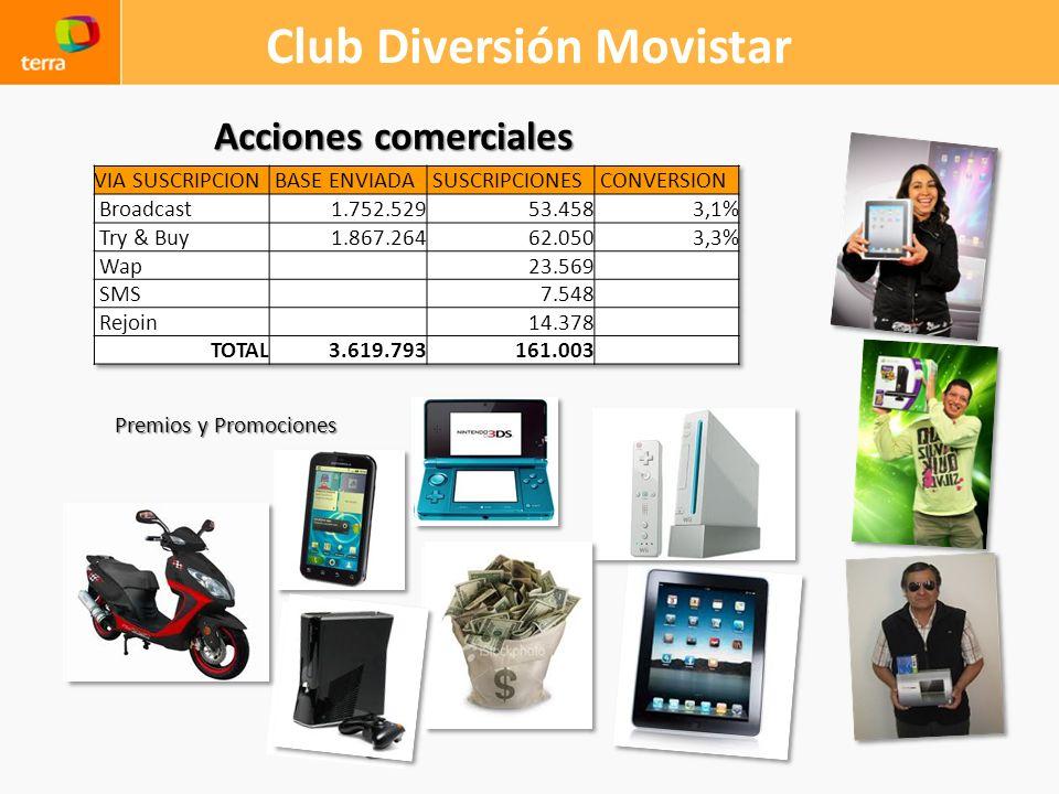 Club Diversión Movistar Acciones comerciales Premios y Promociones