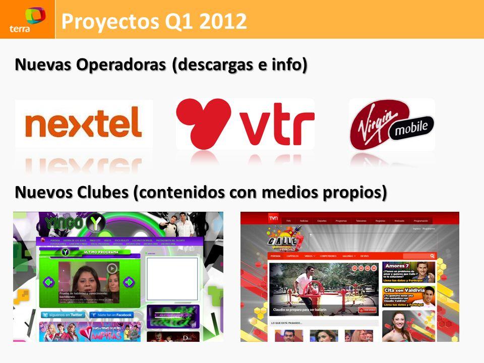Proyectos Q1 2012 Nuevas Operadoras (descargas e info) Nuevos Clubes (contenidos con medios propios)