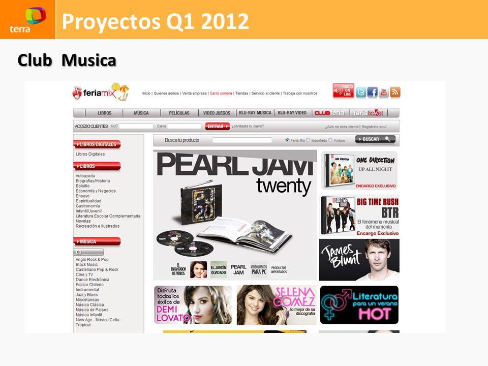 Club Musica Proyectos Q1 2012