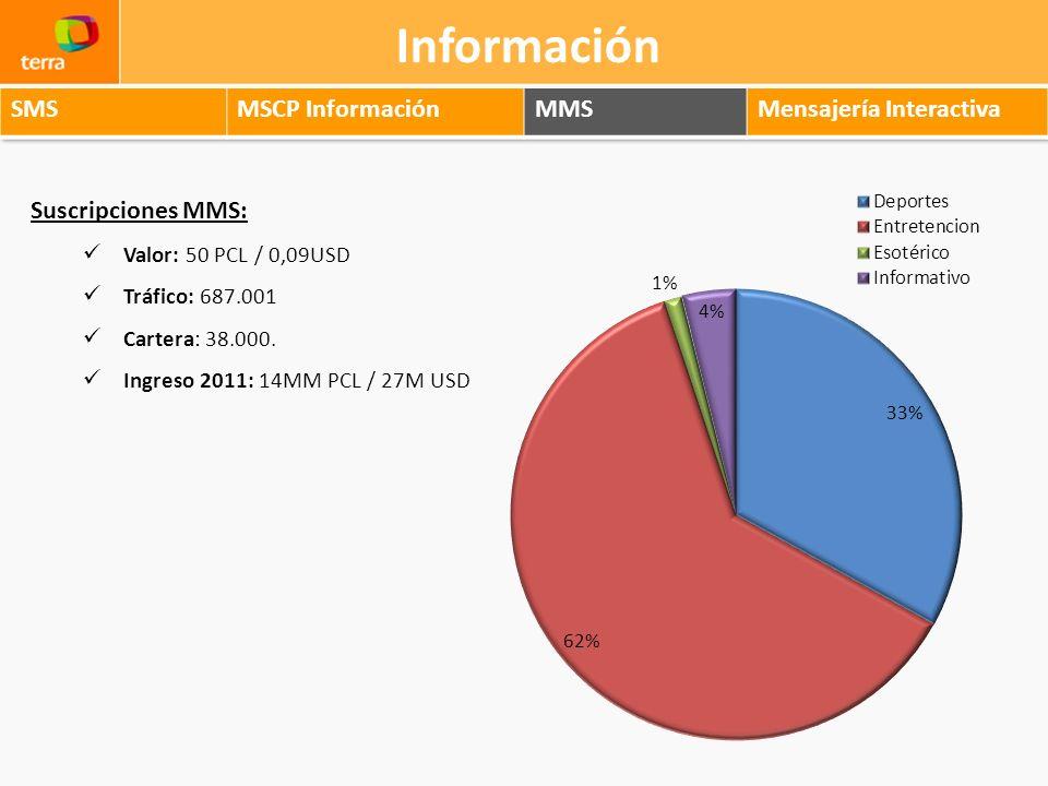 Suscripciones MMS: Valor: 50 PCL / 0,09USD Tráfico: 687.001 Cartera: 38.000. Ingreso 2011: 14MM PCL / 27M USD
