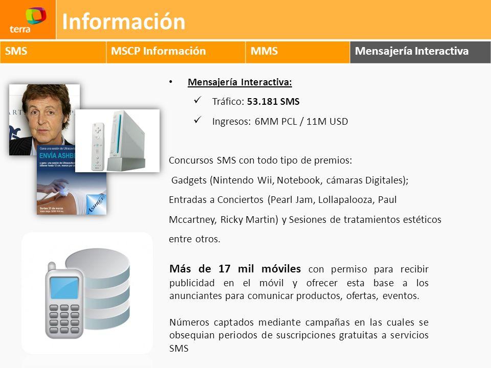 Información SMSMSCP InformaciónMMSMensajería Interactiva Mensajería Interactiva: Tráfico: 53.181 SMS Ingresos: 6MM PCL / 11M USD Concursos SMS con tod