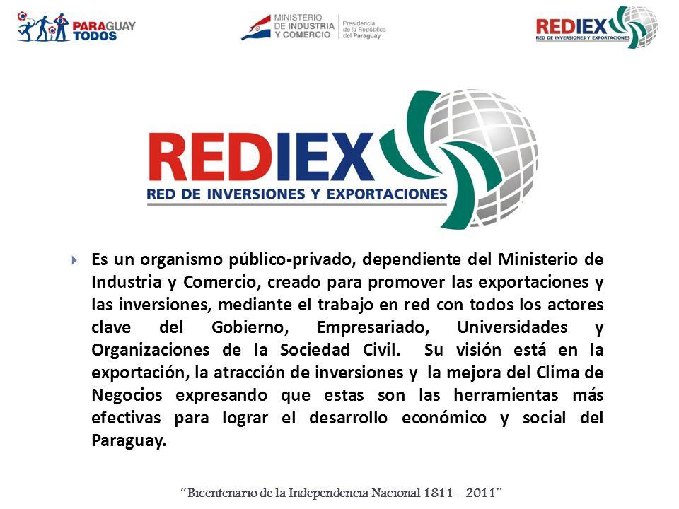 Bicentenario de la Independencia Nacional 1811 – 2011 Misión: Impulsar el desarrollo económico y social del Paraguay a través de la promoción de exportaciones, la mejora del clima de negocios y la atracción de inversiones Tres Ejes de Acción: 1.
