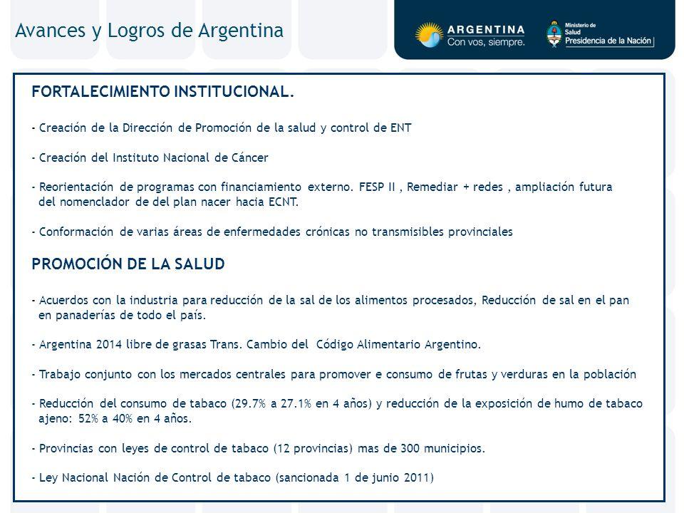 Avances y Logros de Argentina FORTALECIMIENTO INSTITUCIONAL. - Creación de la Dirección de Promoción de la salud y control de ENT - Creación del Insti