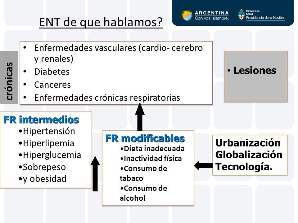 ENT de que hablamos? Enfermedades vasculares (cardio- cerebro y renales) Diabetes Canceres Enfermedades crónicas respiratorias Enfermedades vasculares