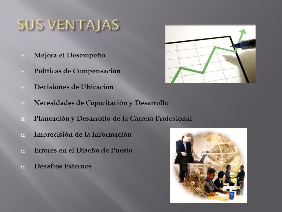 Mejora el Desempeño Políticas de Compensación Decisiones de Ubicación Necesidades de Capacitación y Desarrollo Planeación y Desarrollo de la Carrera P