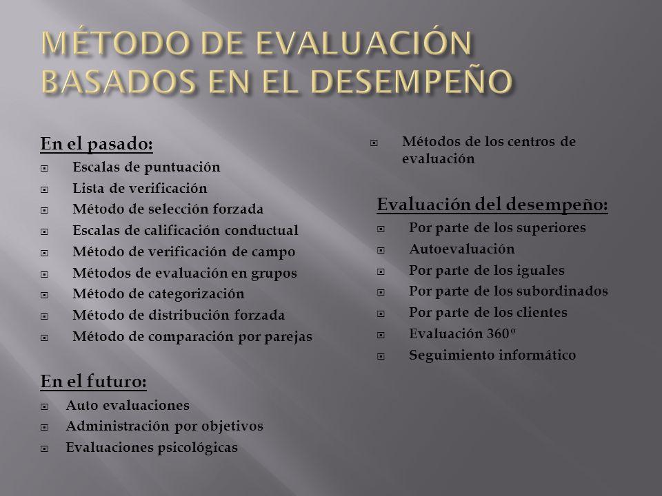 En el pasado: Escalas de puntuación Lista de verificación Método de selección forzada Escalas de calificación conductual Método de verificación de cam