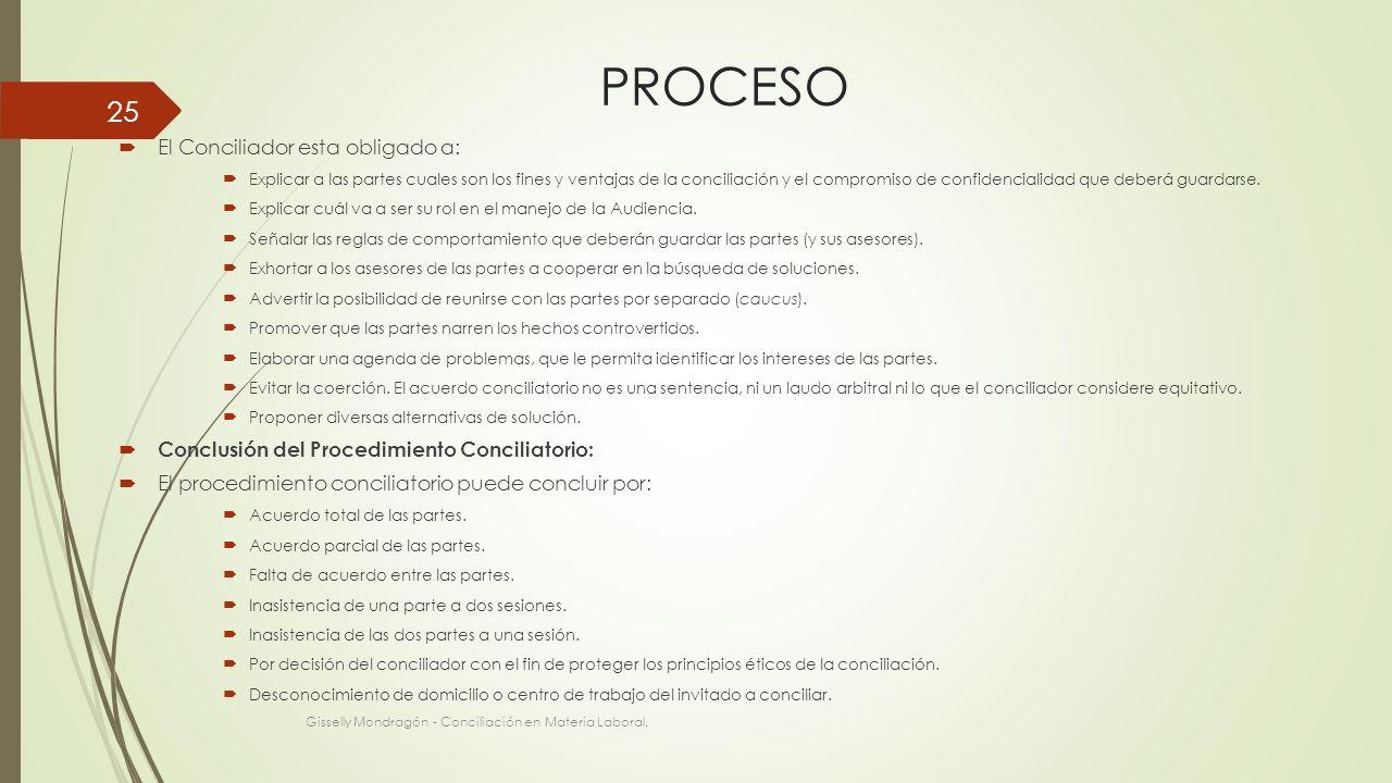 PROCESO El Conciliador esta obligado a: Explicar a las partes cuales son los fines y ventajas de la conciliación y el compromiso de confidencialidad q