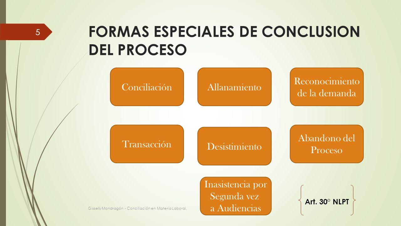 FORMAS ESPECIALES DE CONCLUSION DEL PROCESO Gisselly Mondragón - Conciliación en Materia Laboral. 5 ConciliaciónAllanamiento Reconocimiento de la dema