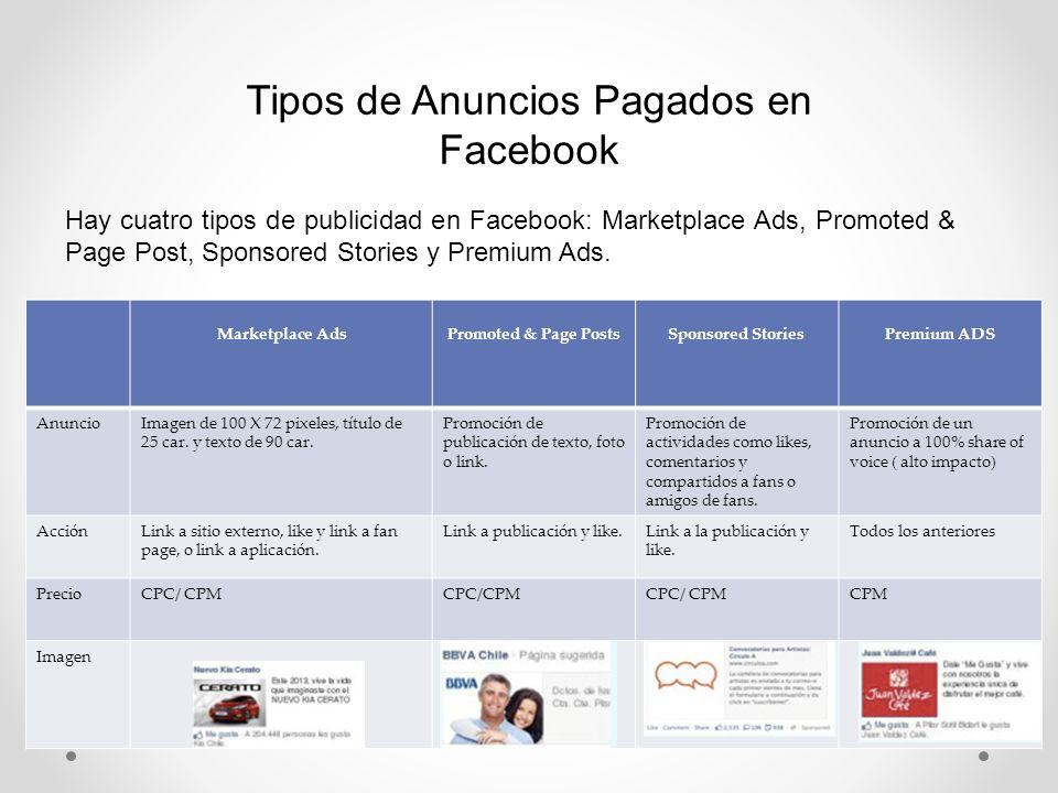 Tipos de Anuncios Pagados en Facebook Hay cuatro tipos de publicidad en Facebook: Marketplace Ads, Promoted & Page Post, Sponsored Stories y Premium A