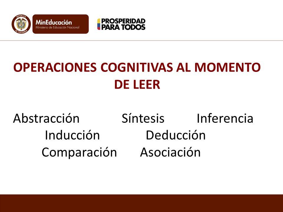 OPERACIONES COGNITIVAS AL MOMENTO DE LEER Abstracción Síntesis Inferencia Inducción Deducción Comparación Asociación