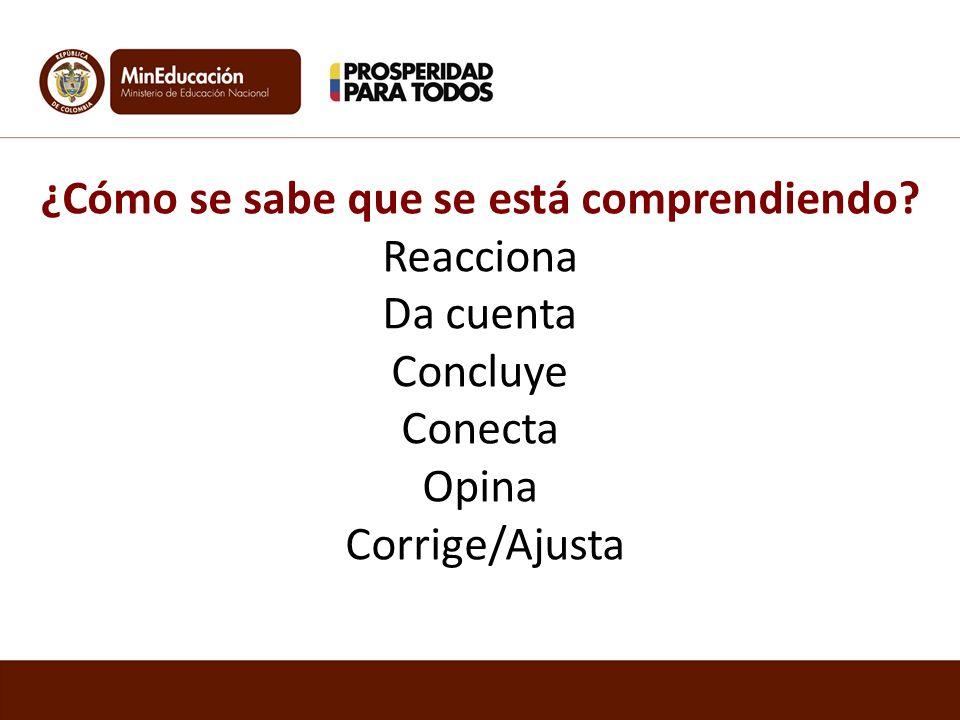 ¿Cómo se sabe que se está comprendiendo? Reacciona Da cuenta Concluye Conecta Opina Corrige/Ajusta