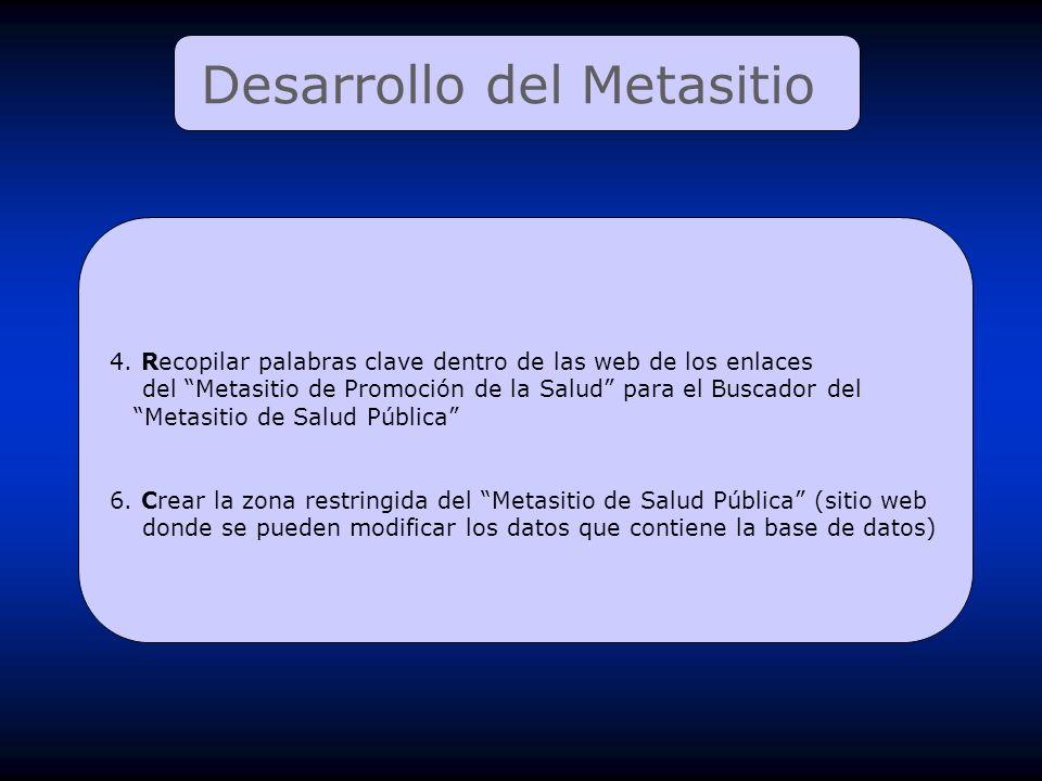 4. Recopilar palabras clave dentro de las web de los enlaces del Metasitio de Promoción de la Salud para el Buscador del Metasitio de Salud Pública 6.
