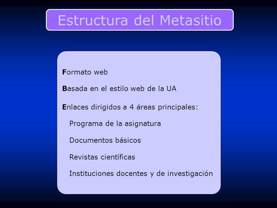 Estructura del Metasitio Formato web Basada en el estilo web de la UA Enlaces dirigidos a 4 áreas principales: Programa de la asignatura Documentos bá
