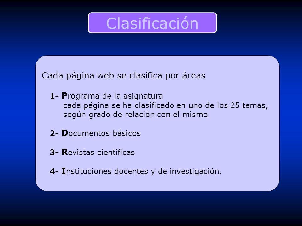 Clasificación Cada página web se clasifica por áreas 1- P rograma de la asignatura cada página se ha clasificado en uno de los 25 temas, según grado d