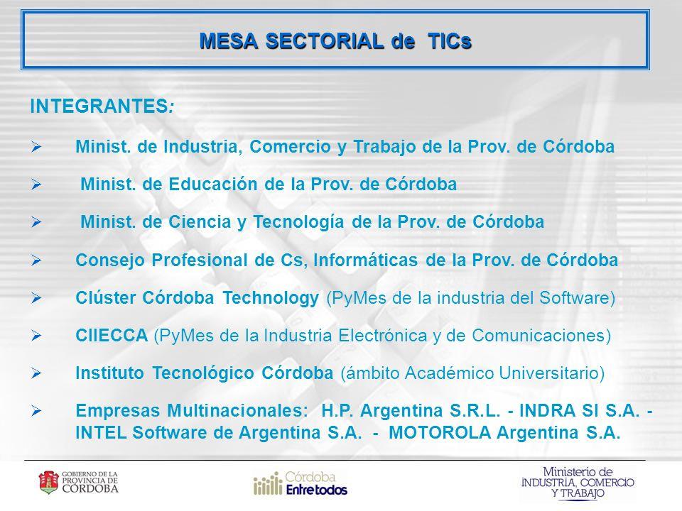 MESA SECTORIAL de TICs INTEGRANTES: Minist. de Industria, Comercio y Trabajo de la Prov.