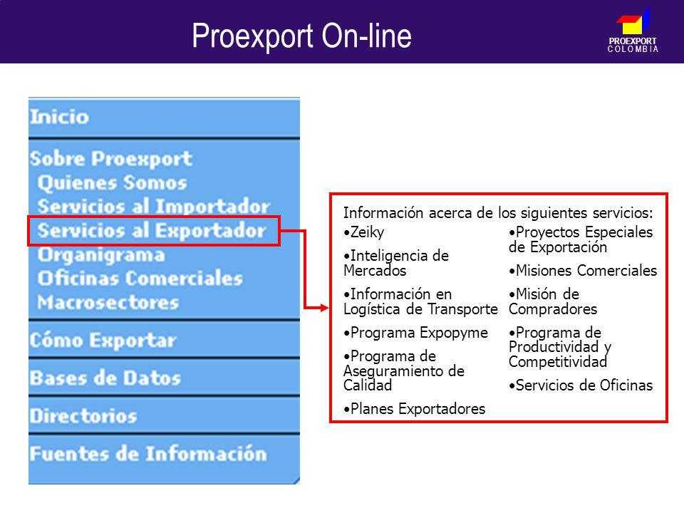 PROEXPORT C O L O M B I A Proexport On-line Zeiky Inteligencia de Mercados Información en Logística de Transporte Programa Expopyme Programa de Asegur