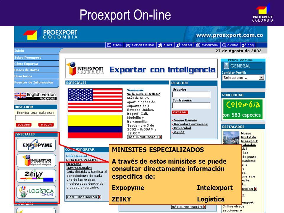 PROEXPORT C O L O M B I A Proexport On-line MINISITES ESPECIALIZADOS A través de estos minisites se puede consultar directamente información específic