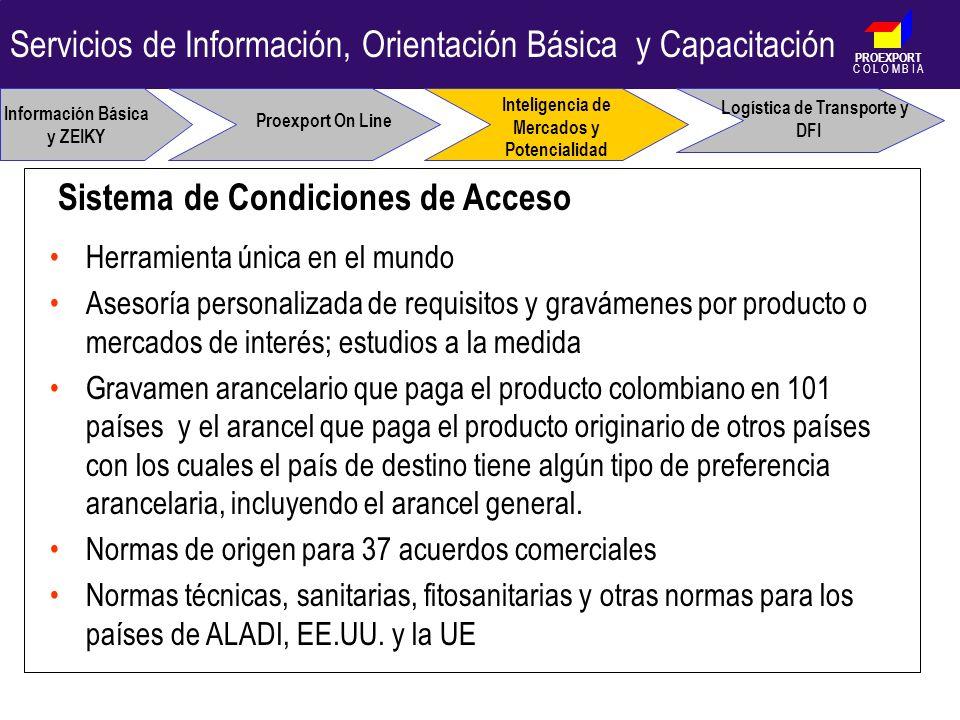 PROEXPORT C O L O M B I A Información Básica y ZEIKY Proexport On Line Inteligencia de Mercados y Potencialidad Logística de Transporte y DFI Servicio