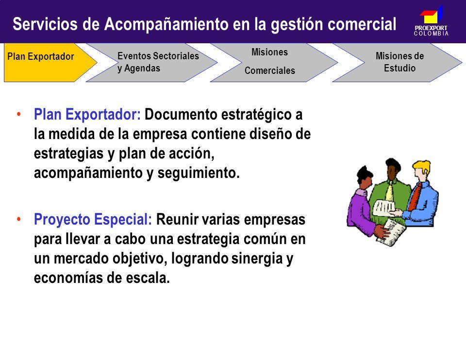 PROEXPORT C O L O M B I A Plan Exportador Eventos Sectoriales y Agendas Plan Exportador: Documento estratégico a la medida de la empresa contiene dise
