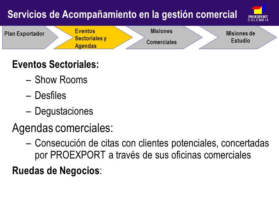 PROEXPORT C O L O M B I A Plan Exportador Eventos Sectoriales y Agendas Eventos Sectoriales: –Show Rooms –Desfiles –Degustaciones Agendas comerciales: