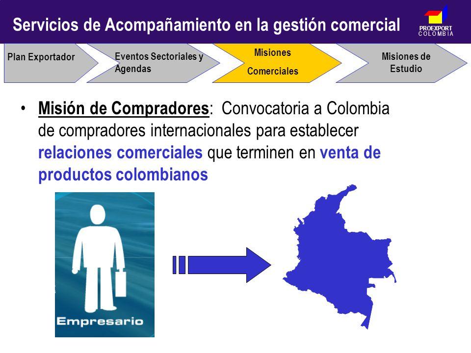 PROEXPORT C O L O M B I A Plan Exportador Eventos Sectoriales y Agendas Misiones Comerciales Misión de Compradores : Convocatoria a Colombia de compra