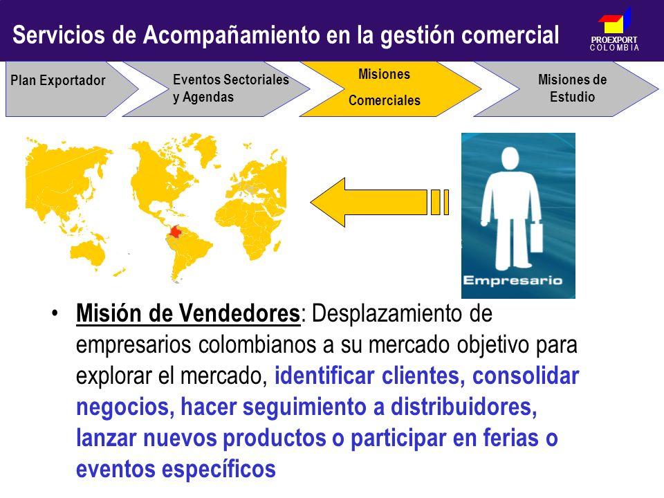 PROEXPORT C O L O M B I A Plan Exportador Eventos Sectoriales y Agendas Misiones Comerciales Misión de Vendedores : Desplazamiento de empresarios colo