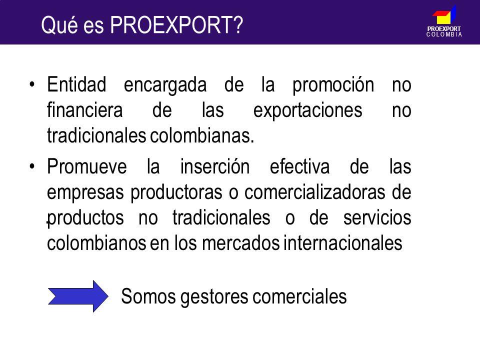 PROEXPORT C O L O M B I A Qué es PROEXPORT? Entidad encargada de la promoción no financiera de las exportaciones no tradicionales colombianas. Promuev