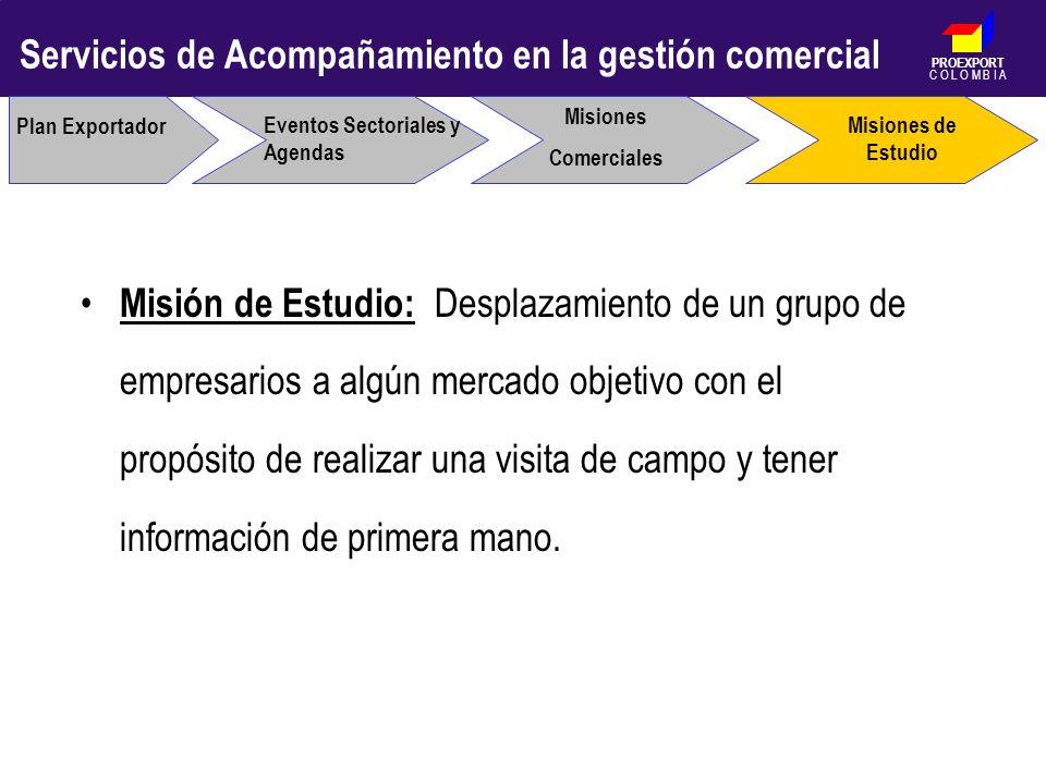 PROEXPORT C O L O M B I A Plan Exportador Eventos Sectoriales y Agendas Misiones de Estudio Misiones Comerciales Misión de Estudio: Desplazamiento de