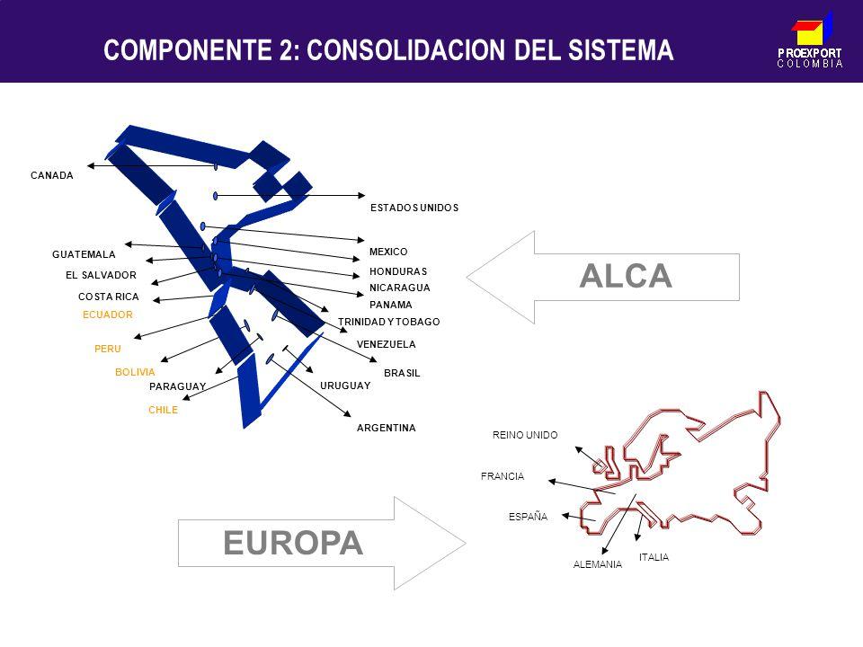 PROEXPORT C O L O M B I A COMPONENTE 2: CONSOLIDACION DEL SISTEMA ECUADOR PERU BOLIVIA CHILE ALCA EUROPA TRINIDAD Y TOBAGO CANADA ESTADOS UNIDOS MEXIC