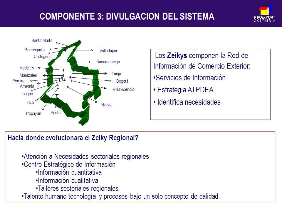 PROEXPORT C O L O M B I A COMPONENTE 3: DIVULGACION DEL SISTEMA Cali Medellín Barranquilla Bucaramanga Pereira Cartagena Villavicencio Popayán Valledu