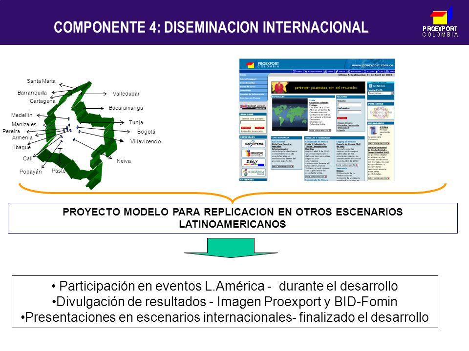 PROEXPORT C O L O M B I A COMPONENTE 4: DISEMINACION INTERNACIONAL PROYECTO MODELO PARA REPLICACION EN OTROS ESCENARIOS LATINOAMERICANOS Cali Medellín