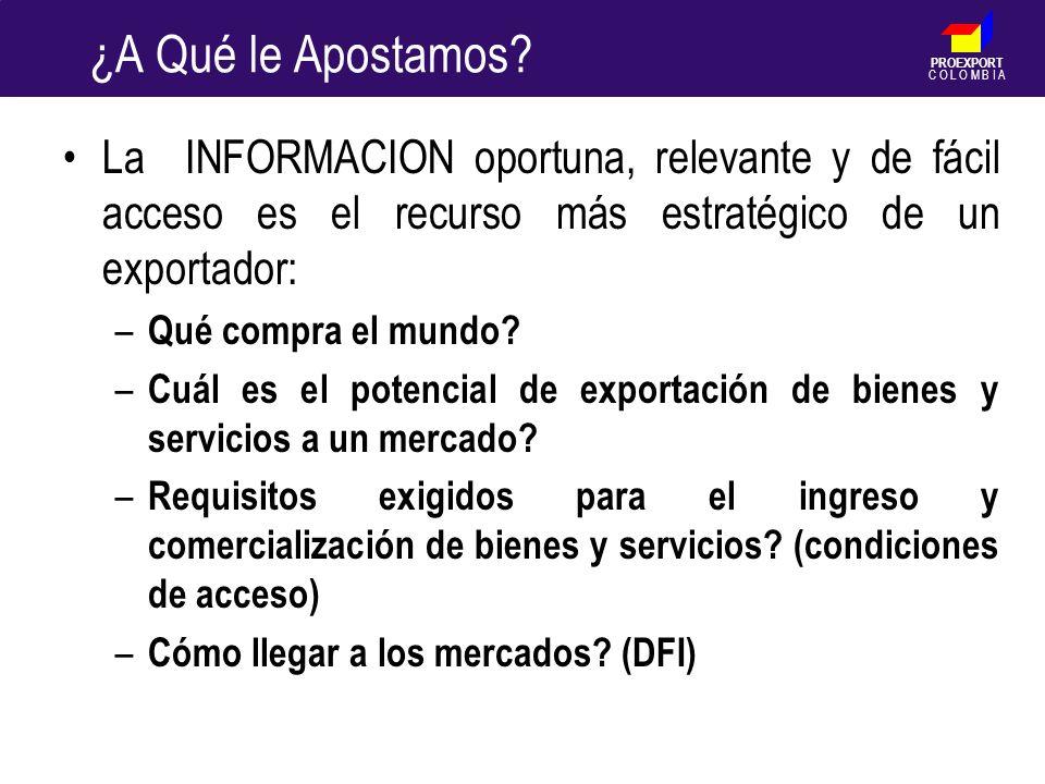 PROEXPORT C O L O M B I A ¿A Qué le Apostamos? La INFORMACION oportuna, relevante y de fácil acceso es el recurso más estratégico de un exportador: –