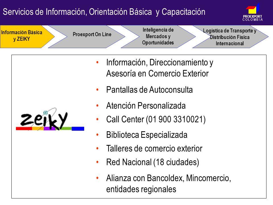 PROEXPORT C O L O M B I A Información Básica y ZEIKY Proexport On Line Inteligencia de Mercados y Oportunidades Logística de Transporte y Distribución