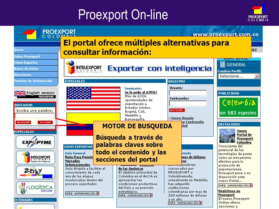 PROEXPORT C O L O M B I A Proexport On-line MOTOR DE BUSQUEDA Búsqueda a través de palabras claves sobre todo el contenido y las secciones del portal