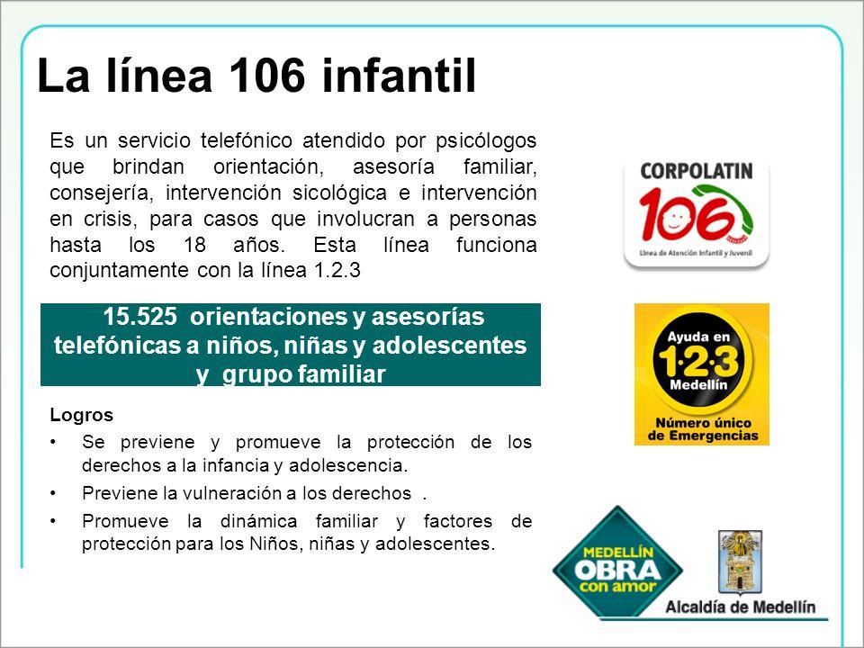 La línea 106 infantil Es un servicio telefónico atendido por psicólogos que brindan orientación, asesoría familiar, consejería, intervención sicológic
