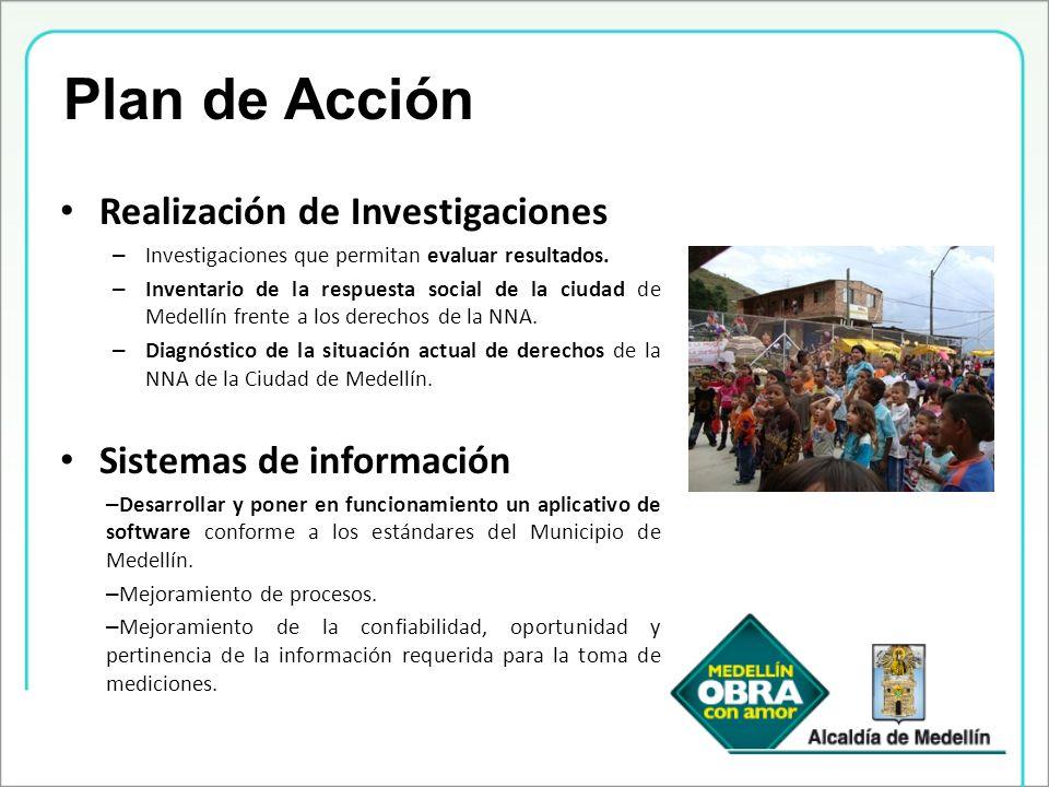 Plan de Acción Realización de Investigaciones – Investigaciones que permitan evaluar resultados. – Inventario de la respuesta social de la ciudad de M