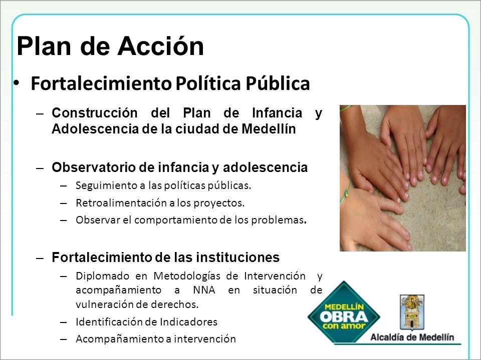 Plan de Acción Fortalecimiento Política Pública –Construcción del Plan de Infancia y Adolescencia de la ciudad de Medellín –Observatorio de infancia y