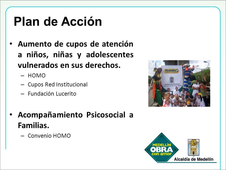 Aumento de cupos de atención a niños, niñas y adolescentes vulnerados en sus derechos. – HOMO – Cupos Red Institucional – Fundación Lucerito Plan de A