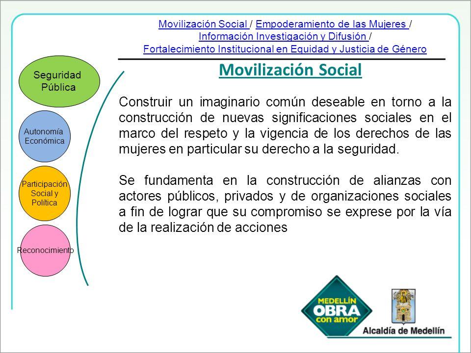 Movilización Social Autonomía Económica Participación Social y Política Reconocimiento Seguridad Pública Construir un imaginario común deseable en tor