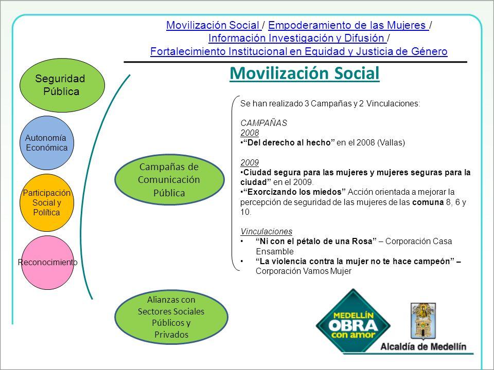 Movilización Social Alianzas con Sectores Sociales Públicos y Privados Autonomía Económica Participación Social y Política Reconocimiento Seguridad Pú