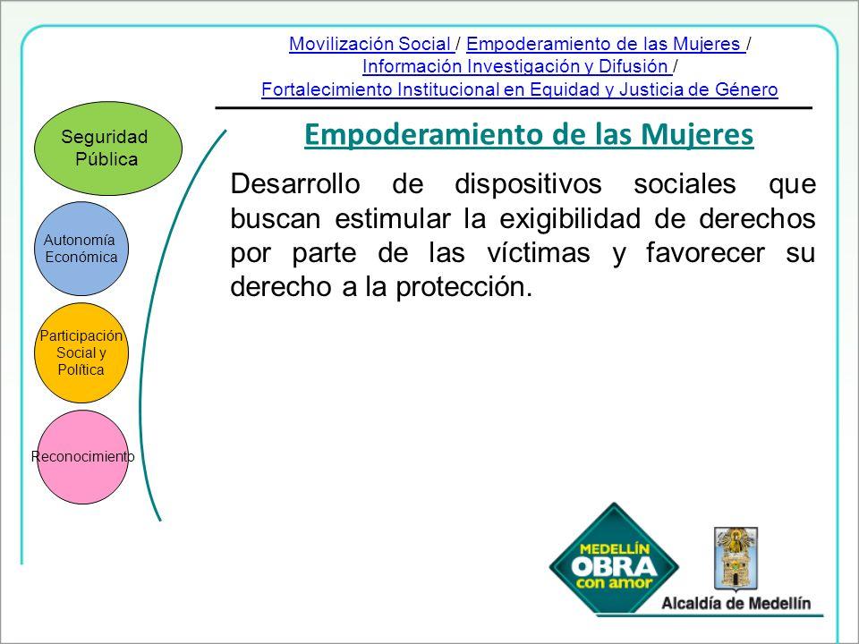 Empoderamiento de las Mujeres Autonomía Económica Participación Social y Política Reconocimiento Seguridad Pública Desarrollo de dispositivos sociales