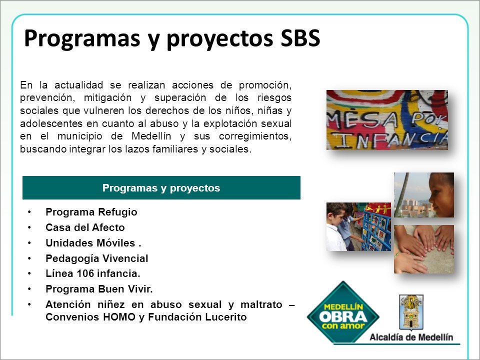 Programas y proyectos SBS Programas y proyectos En la actualidad se realizan acciones de promoción, prevención, mitigación y superación de los riesgos