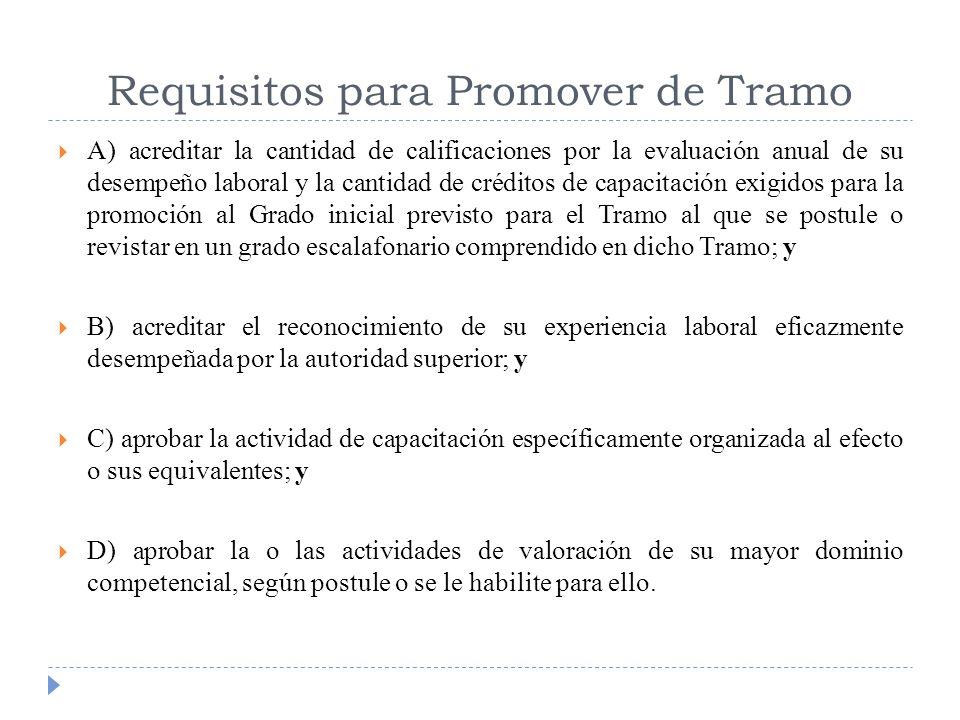 Requisitos para Promover de Tramo A) acreditar la cantidad de calificaciones por la evaluación anual de su desempeño laboral y la cantidad de créditos